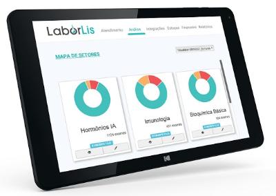 LaborLis